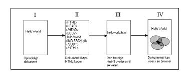 it_webdevelopment01