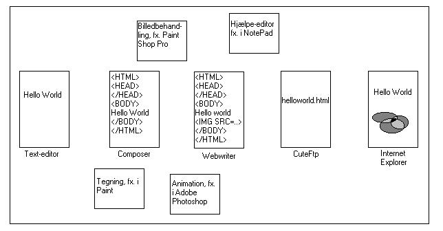 it_webdevelopment02